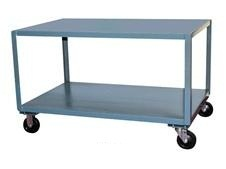 Tables - Mobile